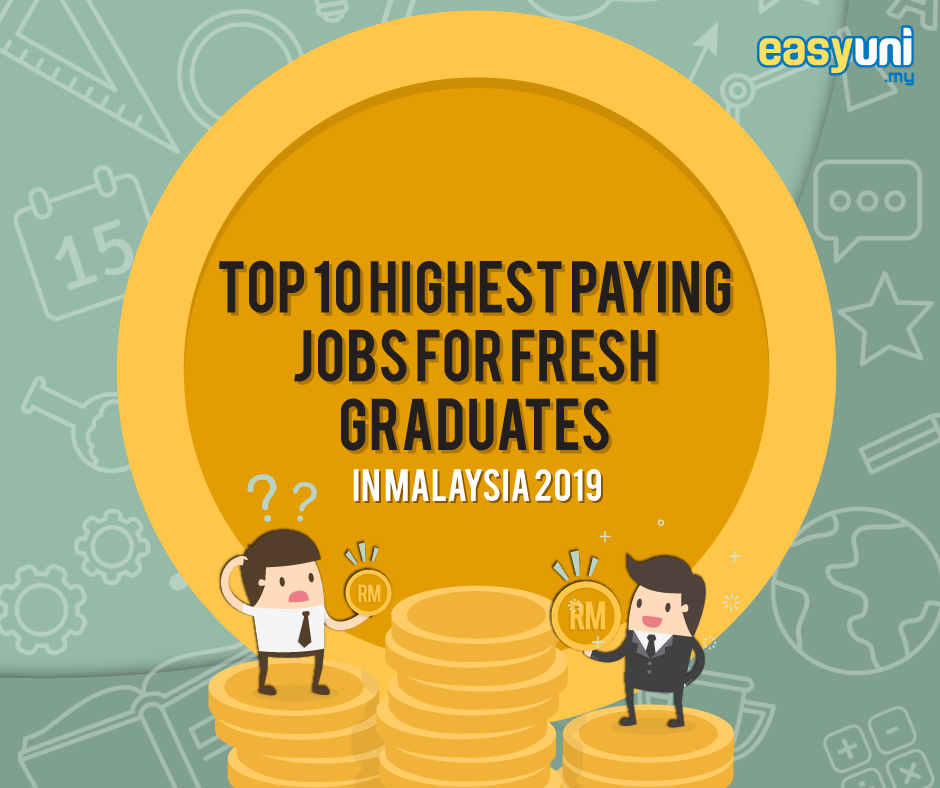 top paying jobs in Malaysia for fresh grads
