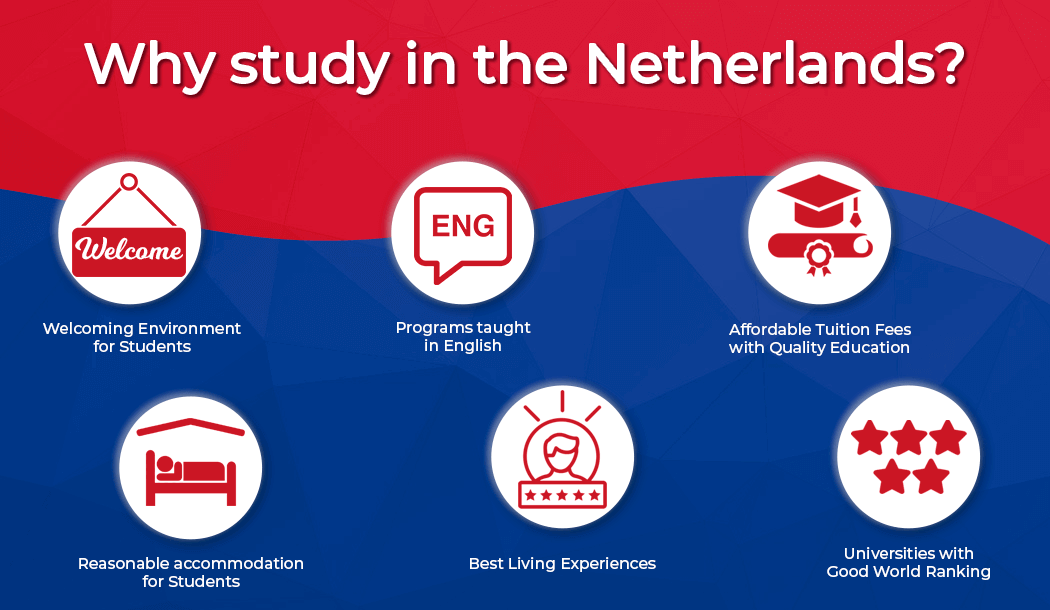 Why Study in the Netherlands